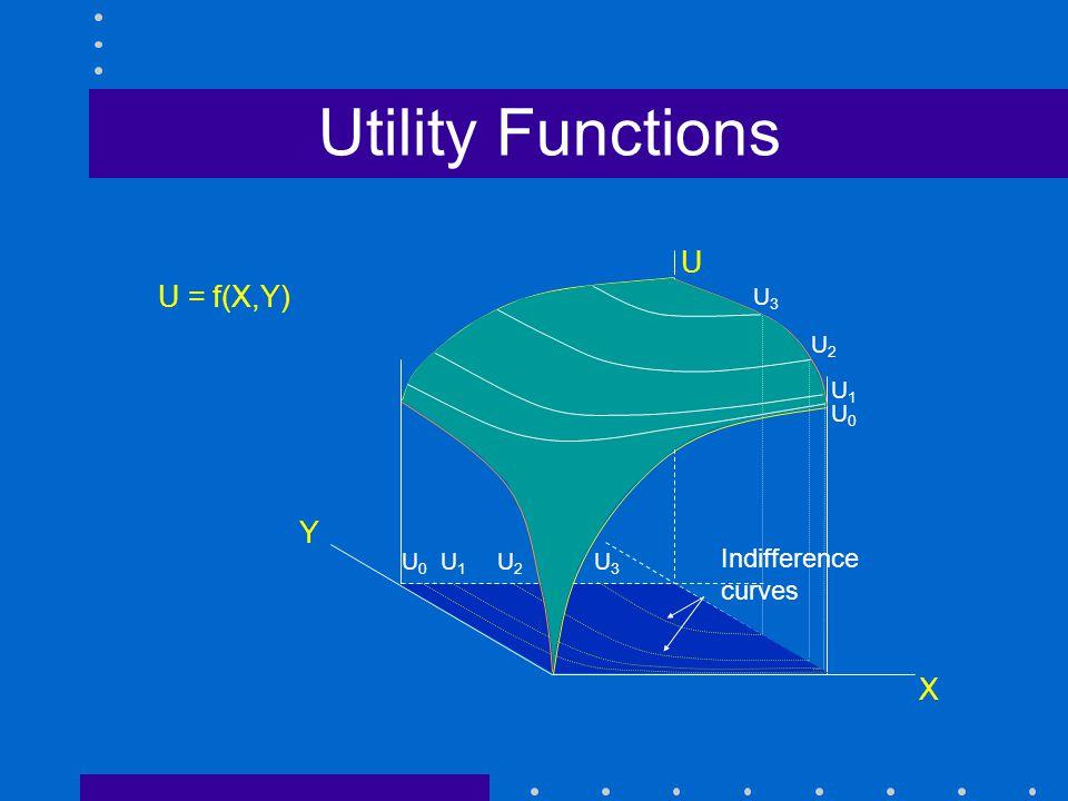 Utility Functions U U = f(X,Y) Y X Indifference curves U3 U2 U1 U0