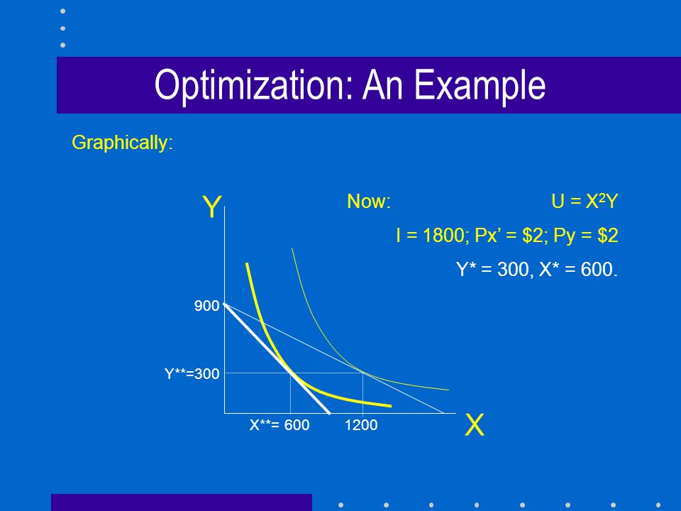 Optimization: An Example