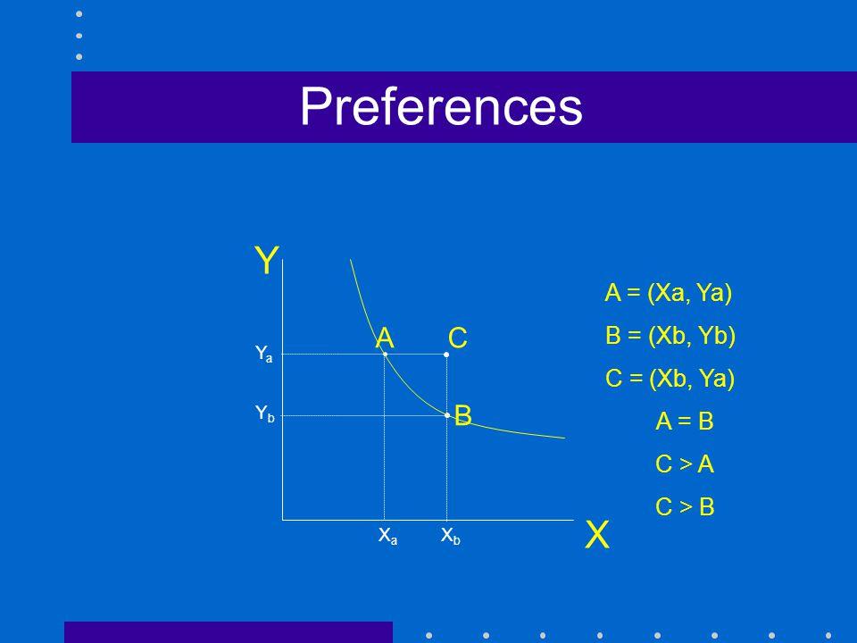 Preferences X A C B A = (Xa, Ya) B = (Xb, Yb) C = (Xb, Ya) A = B