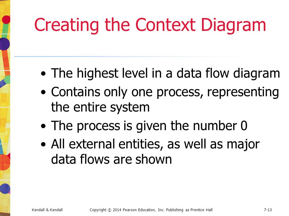 Using Data Flow Diagrams - ppt download
