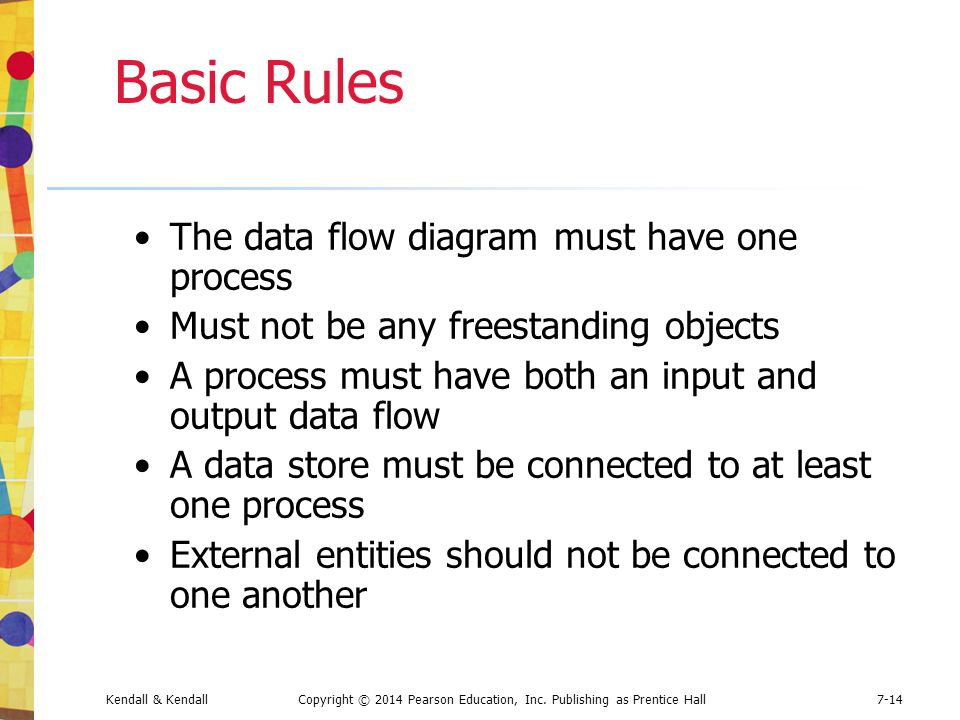 Basic Rules The data flow diagram must have one process