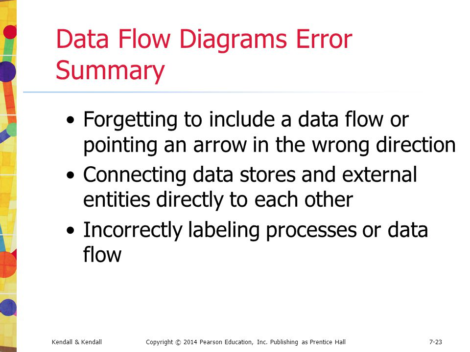 Data Flow Diagrams Error Summary