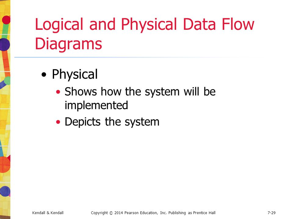 Logical and Physical Data Flow Diagrams