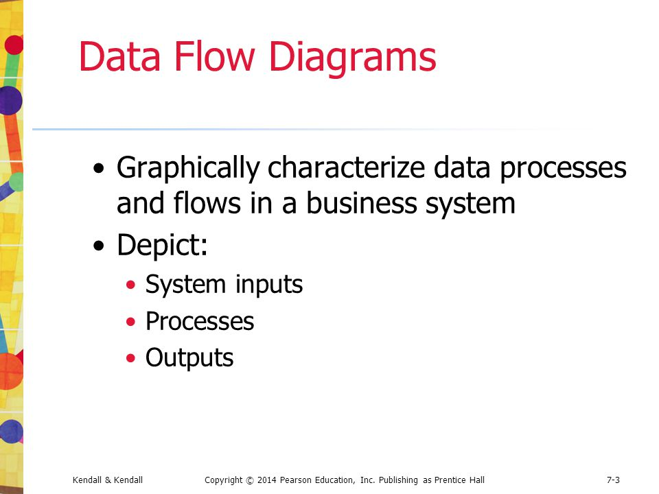 Data Flow Diagrams Graphically characterize data processes and flows in a business system. Depict: