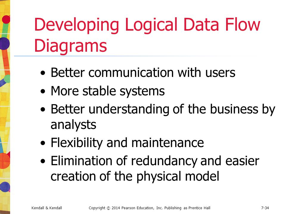 Developing Logical Data Flow Diagrams