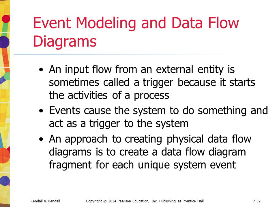 Event Modeling and Data Flow Diagrams