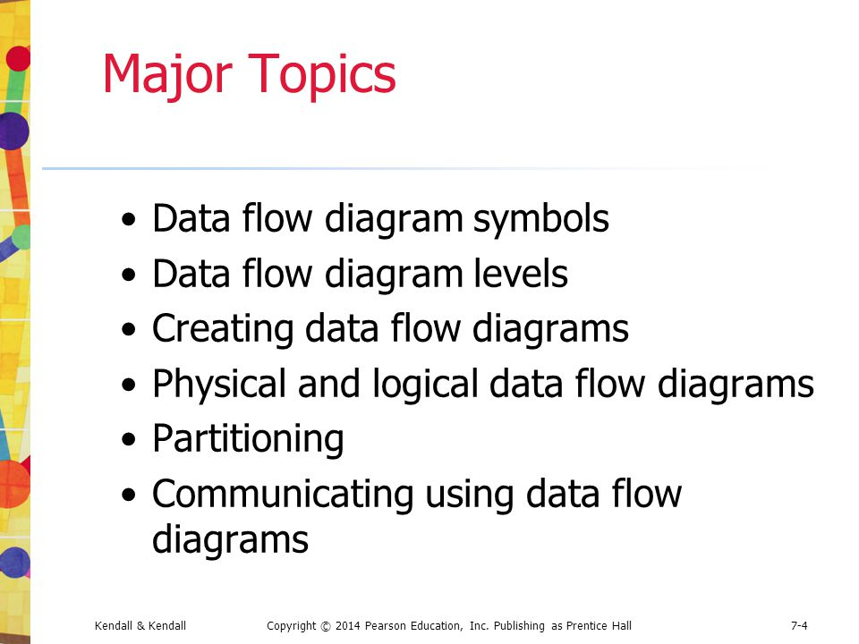 Major Topics Data flow diagram symbols Data flow diagram levels