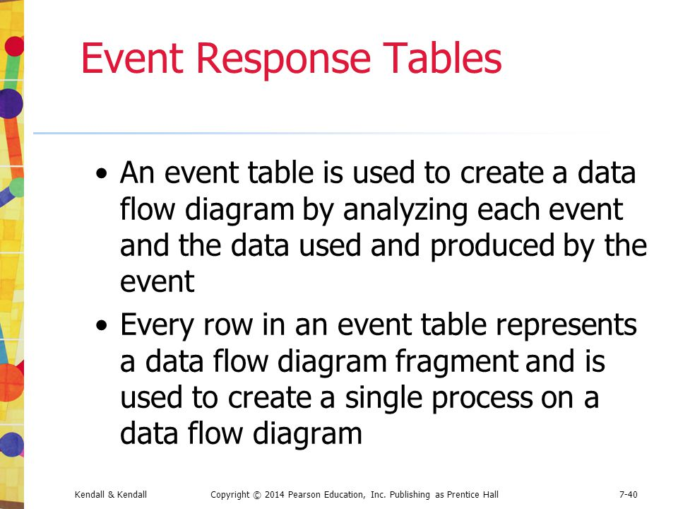 Event Response Tables An event table is used to create a data flow diagram by analyzing each event and the data used and produced by the event.