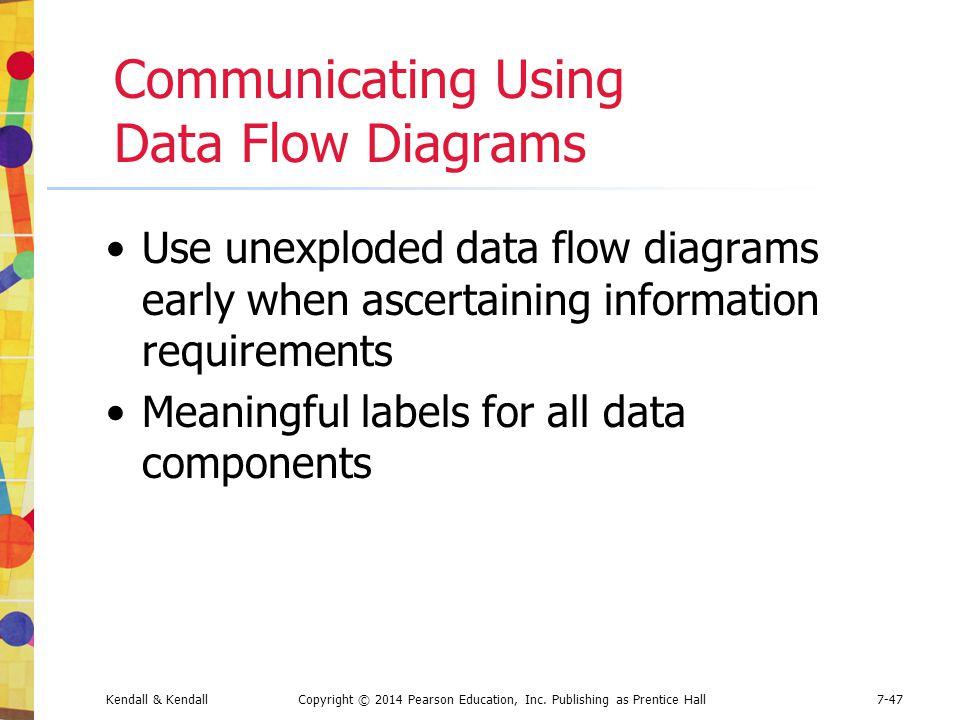 Communicating Using Data Flow Diagrams