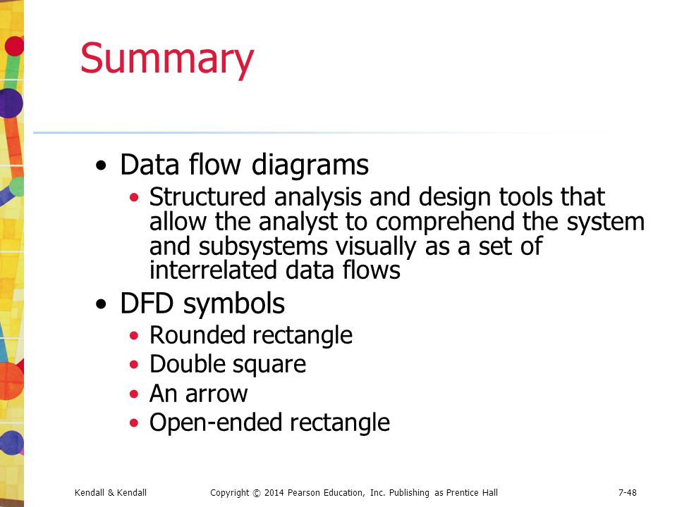 Summary Data flow diagrams DFD symbols