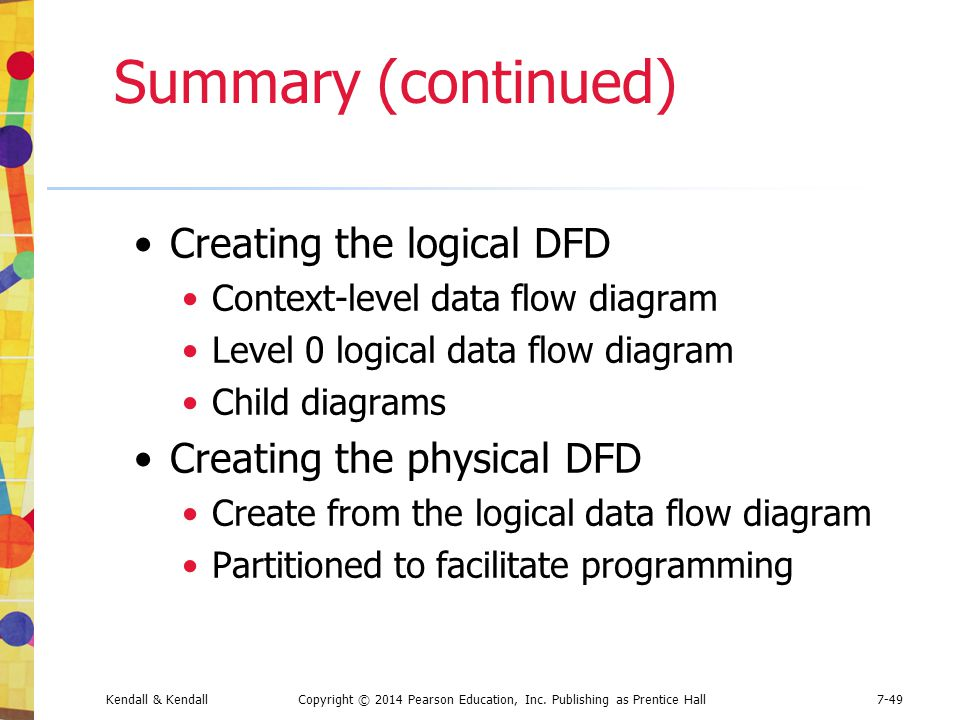 Summary (continued) Creating the logical DFD Creating the physical DFD