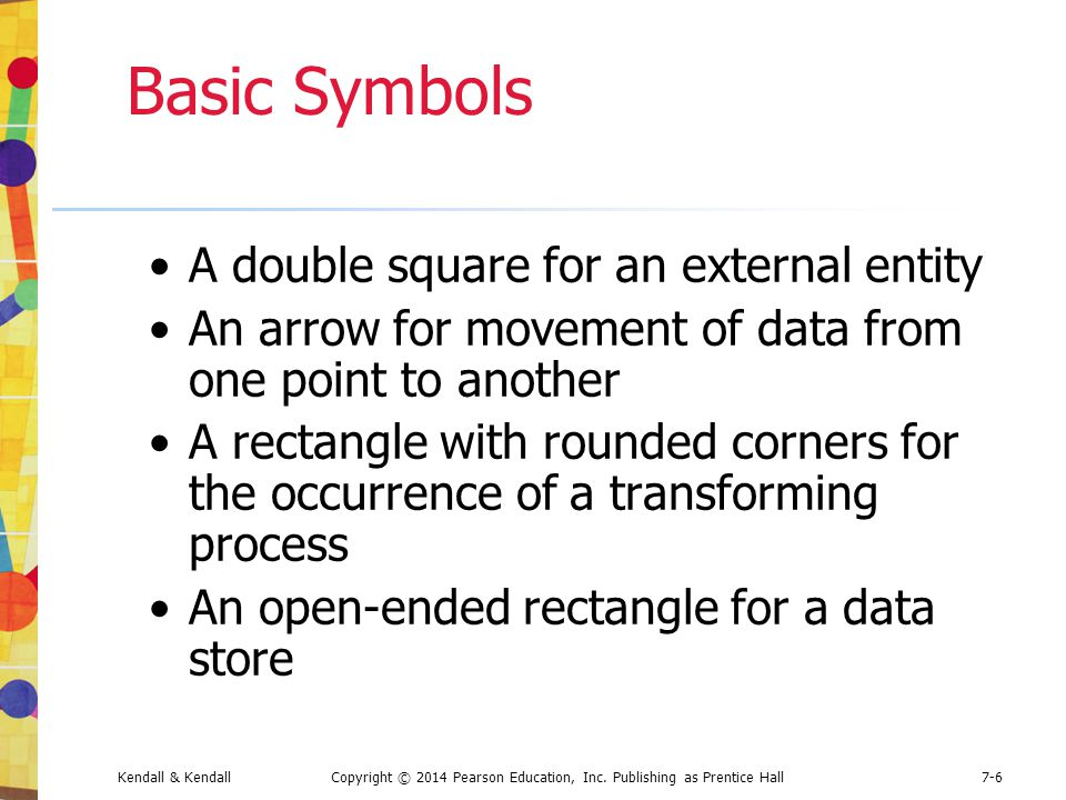 Basic Symbols A double square for an external entity