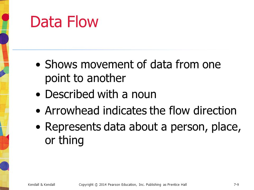 Data Flow Shows movement of data from one point to another