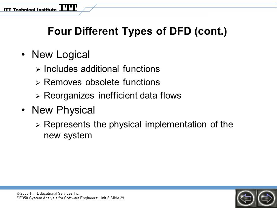 Four Different Types of DFD (cont.)