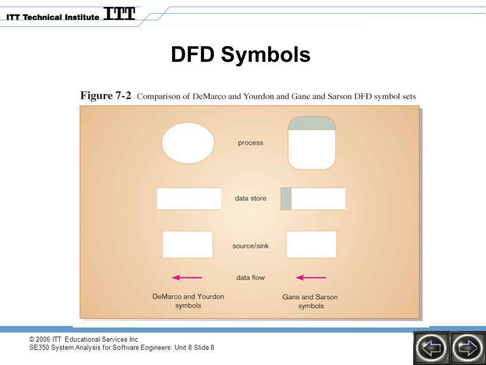 DFD Symbols © 2006 ITT Educational Services Inc.