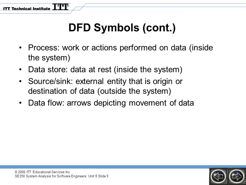 DFD Symbols (cont.) Process: work or actions performed on data (inside the system) Data store: data at rest (inside the system)