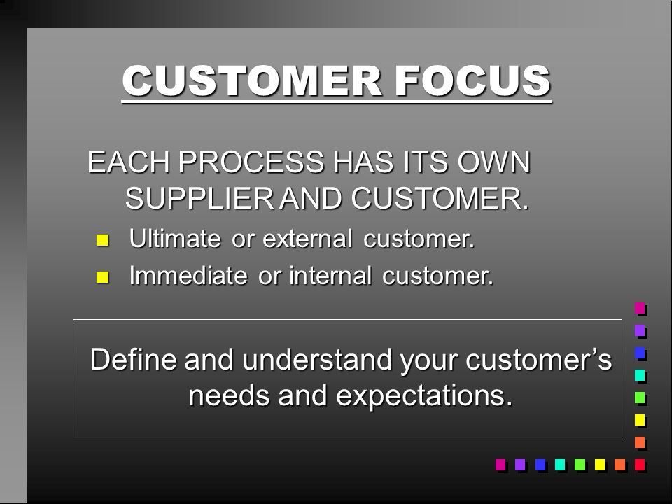 Define and understand your customer's needs and expectations.