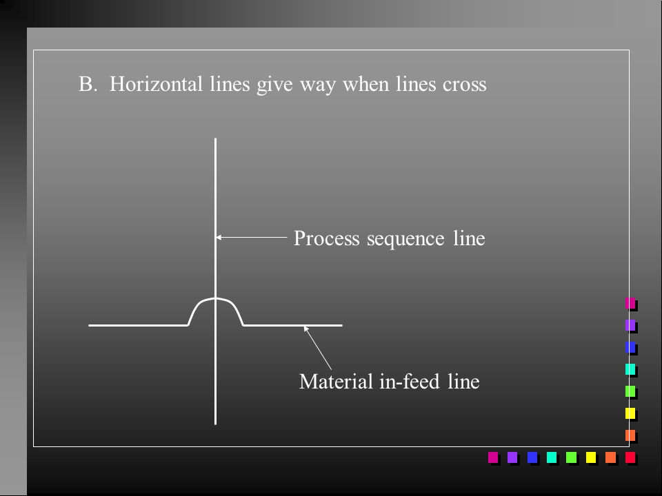 B. Horizontal lines give way when lines cross
