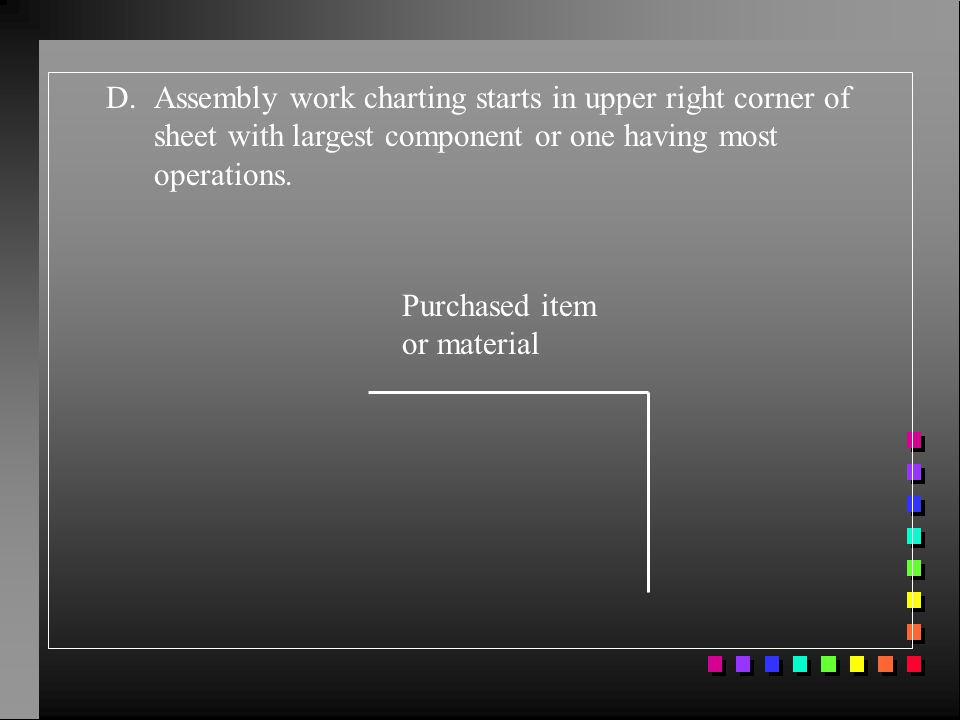 D. Assembly work charting starts in upper right corner of sheet with largest component or one having most operations.