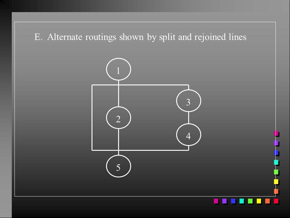 E. Alternate routings shown by split and rejoined lines