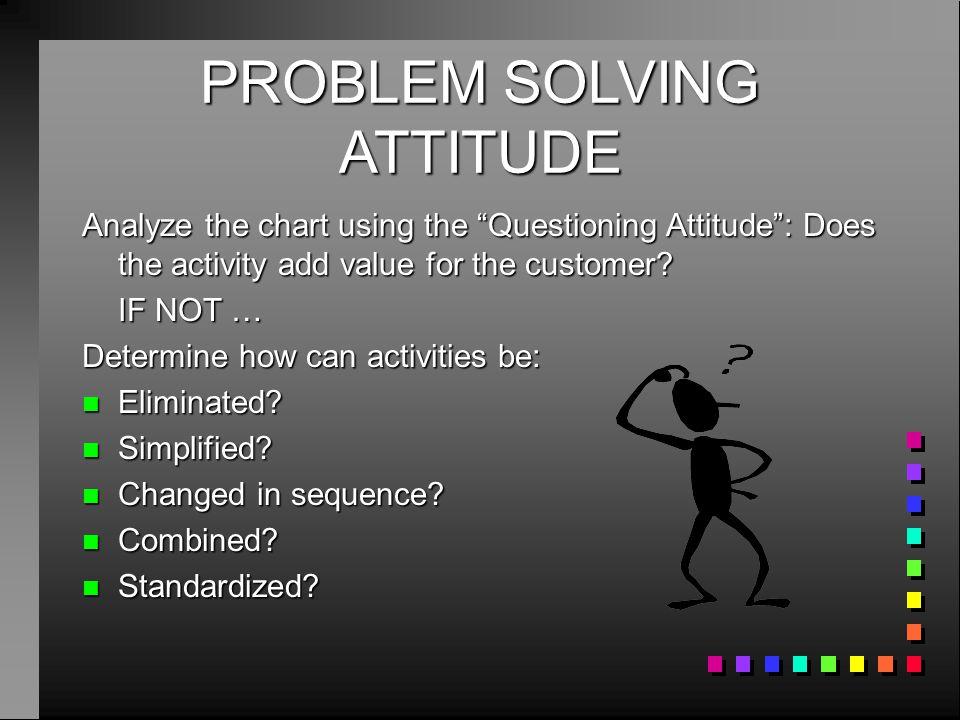 PROBLEM SOLVING ATTITUDE