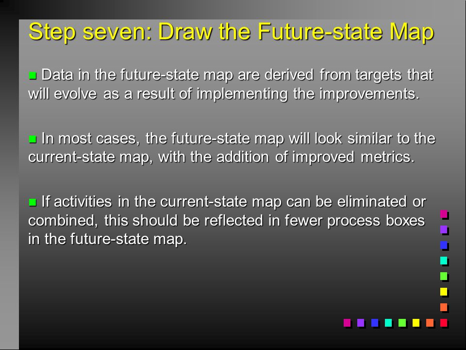 Step seven: Draw the Future-state Map