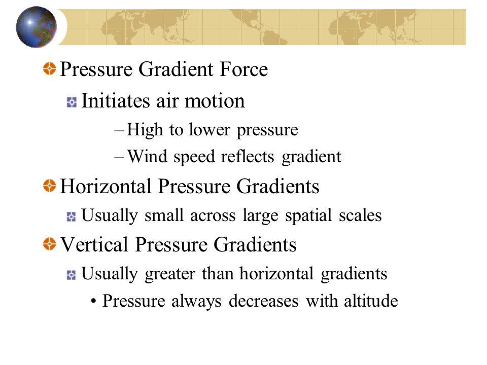 Pressure Gradient Force Initiates air motion