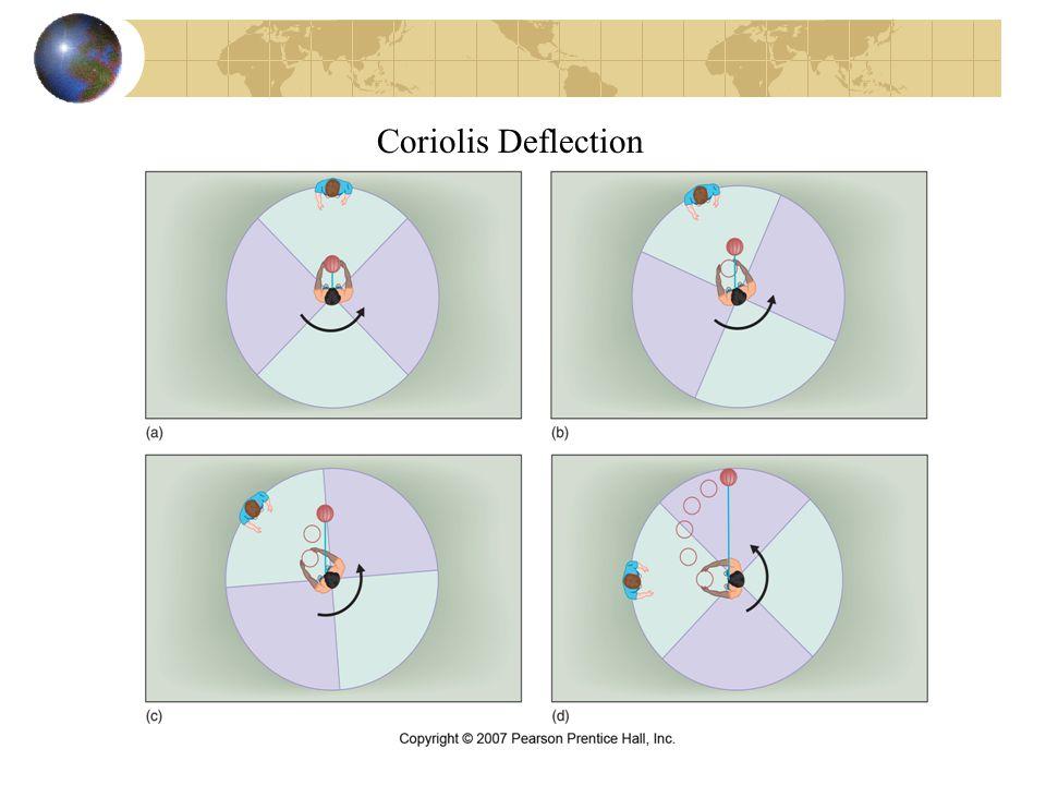 Coriolis Deflection