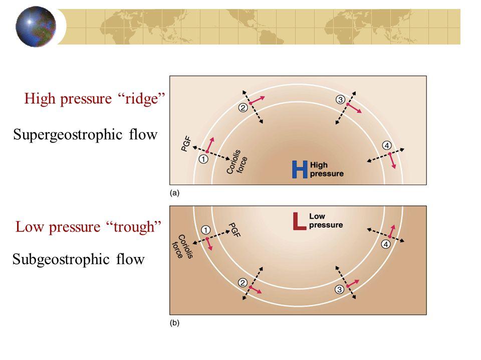 High pressure ridge Supergeostrophic flow Low pressure trough Subgeostrophic flow