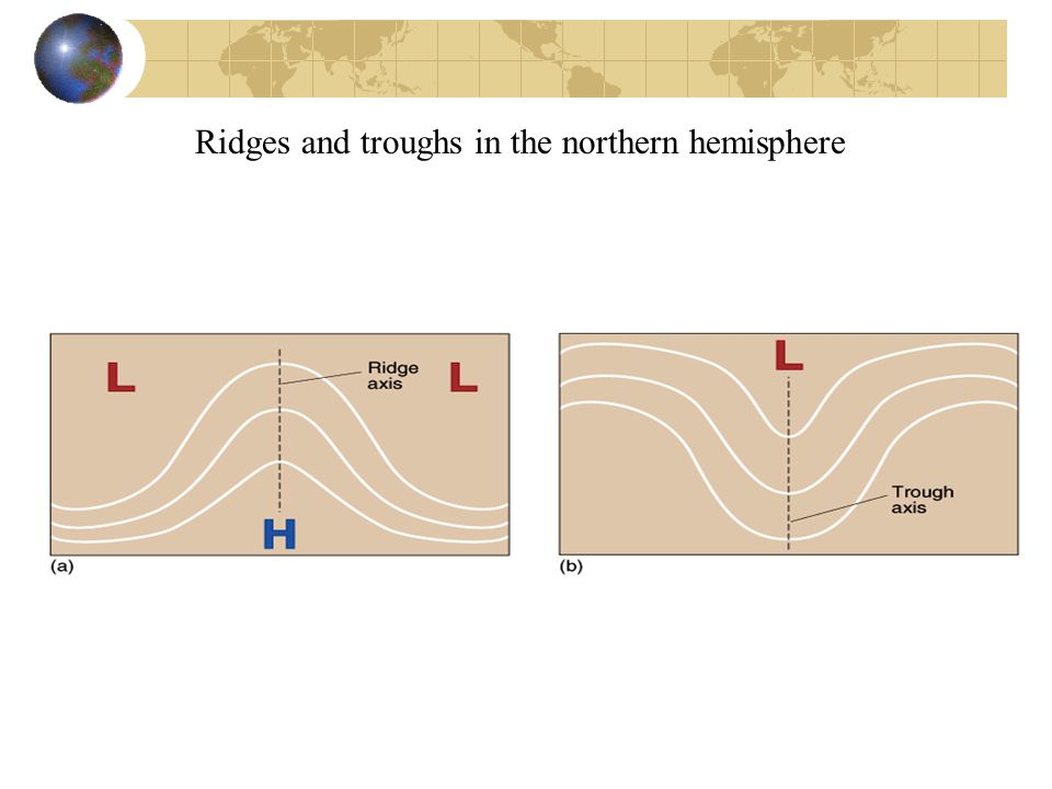 Ridges and troughs in the northern hemisphere