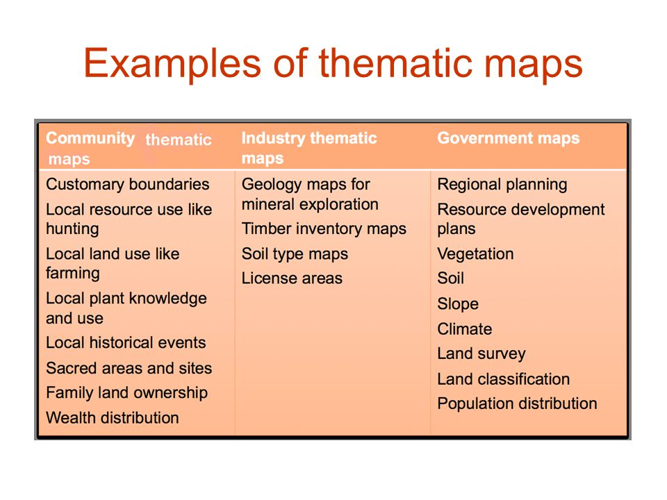 Examples of thematic maps