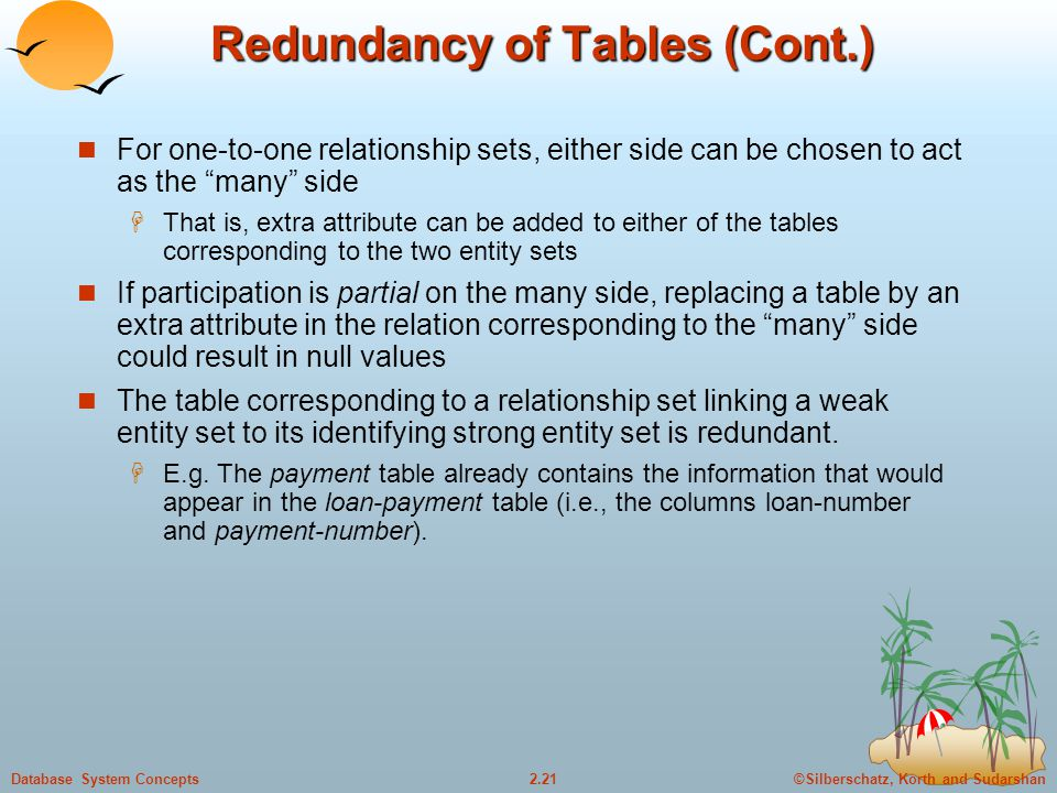 Redundancy of Tables (Cont.)