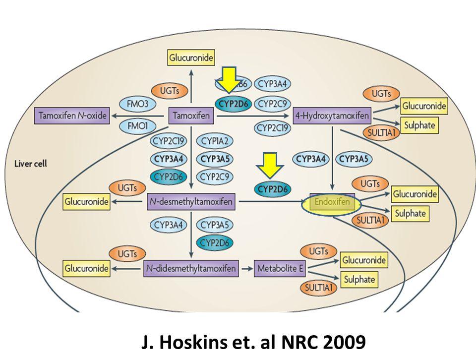 J. Hoskins et. al NRC 2009