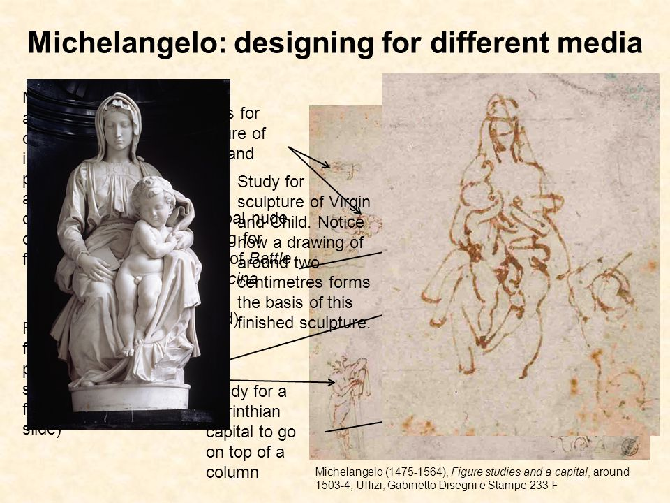 Michelangelo: designing for different media