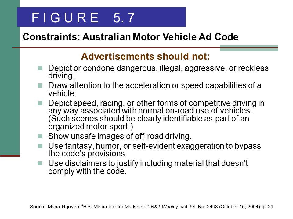 F I G U R E 5. 7 Constraints: Australian Motor Vehicle Ad Code