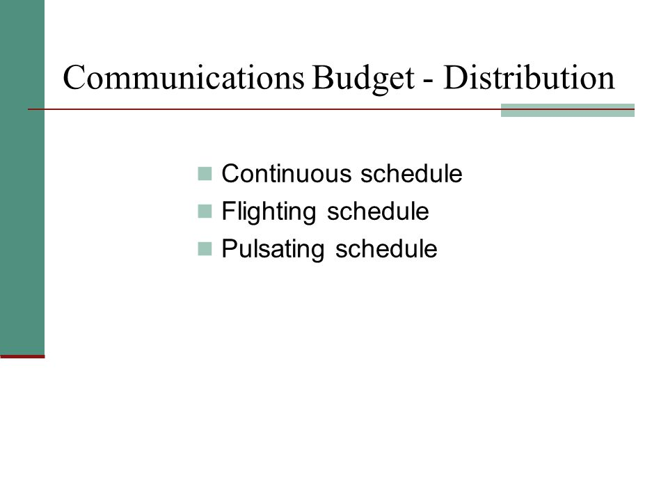 Communications Budget - Distribution