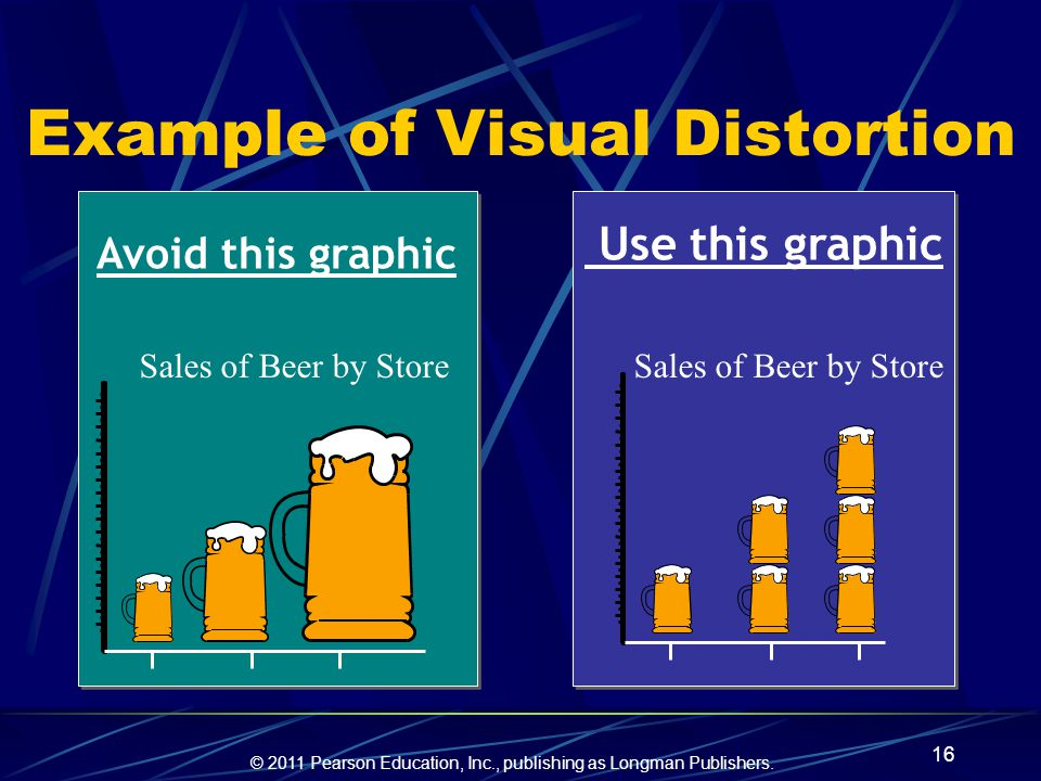 Example of Visual Distortion