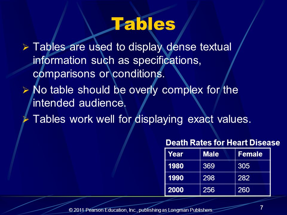 Tables Tables are used to display dense textual information such as specifications, comparisons or conditions.