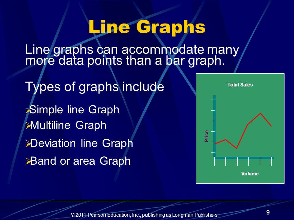 Line Graphs Line graphs can accommodate many more data points than a bar graph. Types of graphs include.