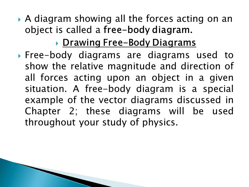 Drawing Free-Body Diagrams