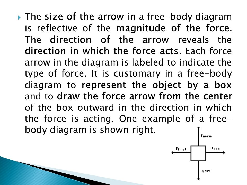 The size of the arrow in a free-body diagram is reflective of the magnitude of the force.