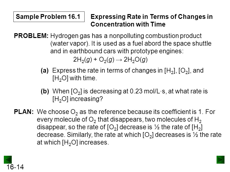 Sample Problem 16.1 Expressing Rate in Terms of Changes in Concentration with Time. PROBLEM: