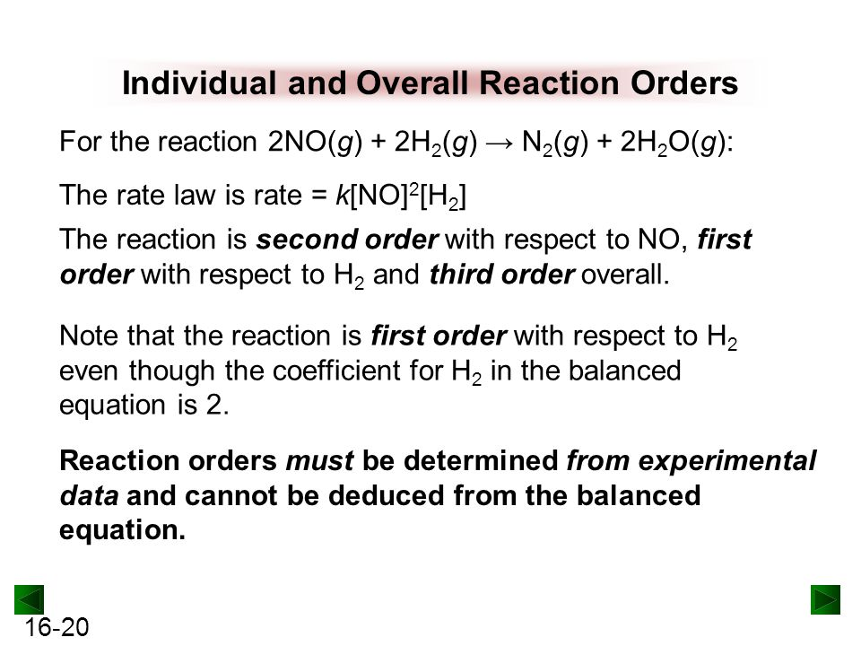 Individual and Overall Reaction Orders