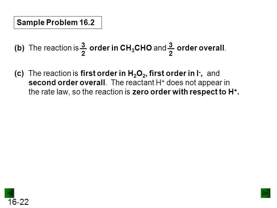 (b) The reaction is order in CH3CHO and order overall.