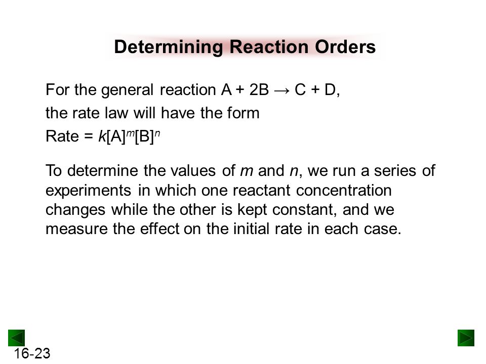 Determining Reaction Orders