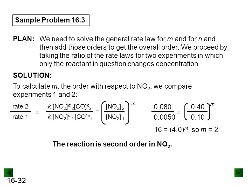 The reaction is second order in NO2.