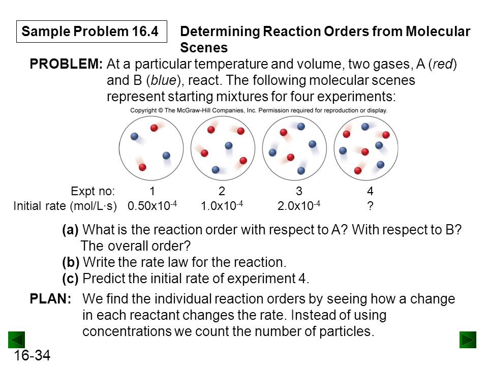 Determining Reaction Orders from Molecular Scenes
