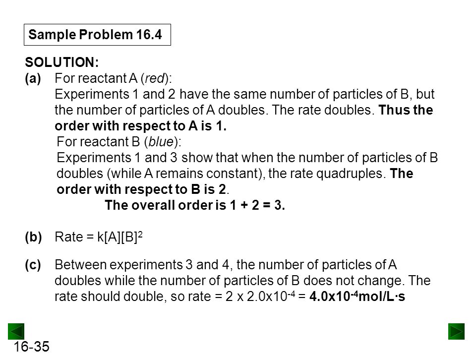 Sample Problem 16.4 SOLUTION: (a) For reactant A (red):