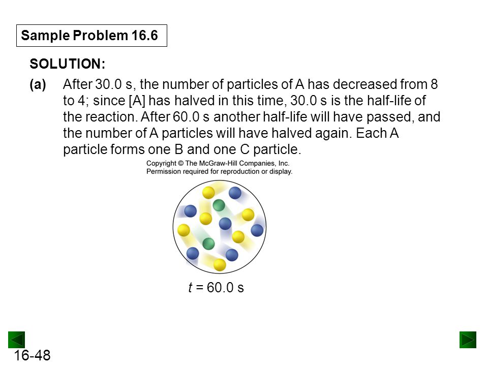 Sample Problem 16.6 SOLUTION: