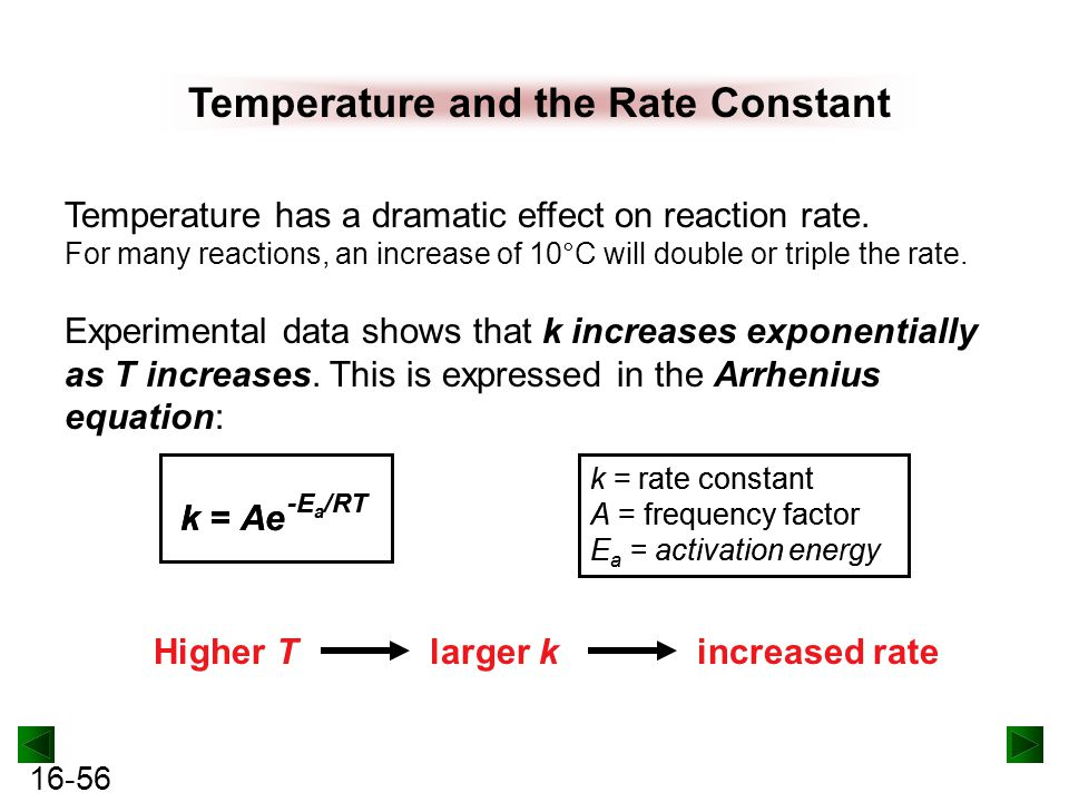 Temperature and the Rate Constant